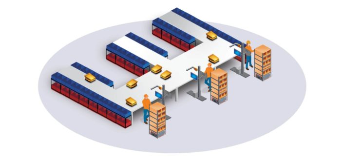 Tompkins Robotics partners with GreyOrange on 'zero-walk' fulfilment solution